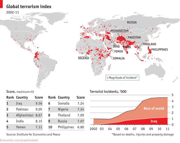 По сравнению с 1990 ми число терактов в России выросло в 6
