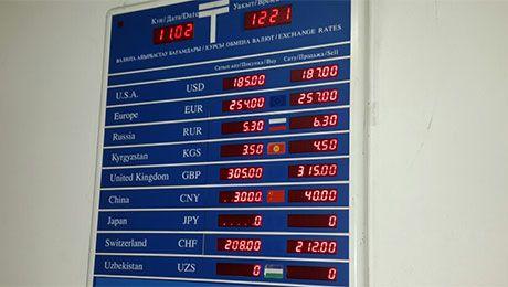 курсы валют тенге к рублю