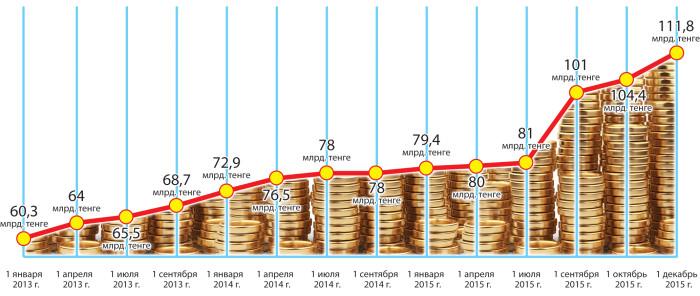 инфографика_2