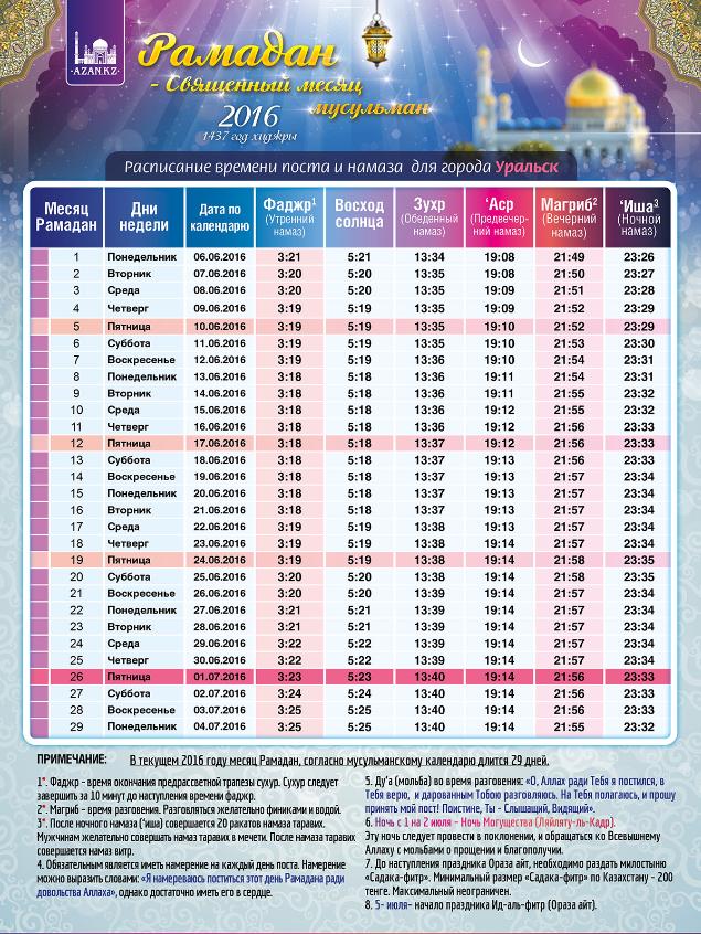 Расписание времени поста для города Уральск